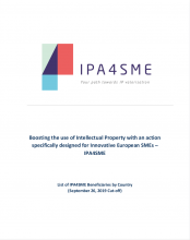 List of IPA4SME Beneficiaries by Country (September 26, 2019 Second cut off)